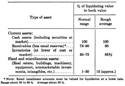 liquidation-value-schedule2