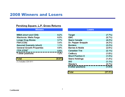 pershing-square-2008-winners-and-losers