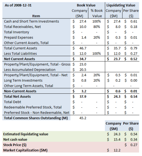 abtl-summary-2008-1-311