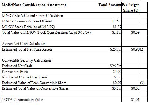 avgn-rbc-mnov-valuation