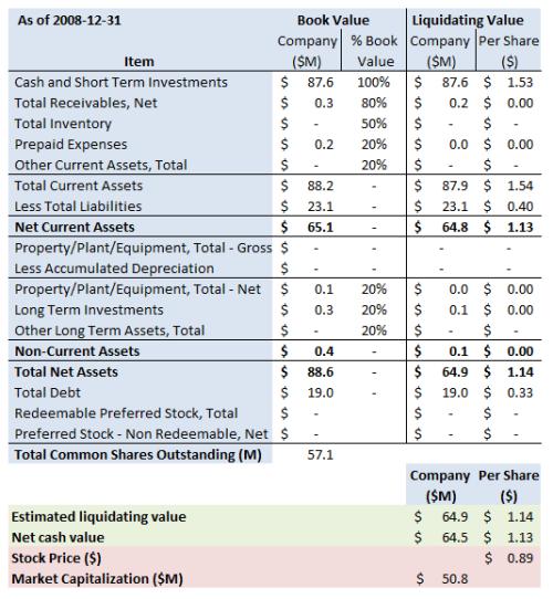 crgn-summary-2008-10k1