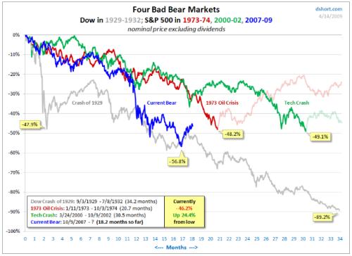 four-bad-bears