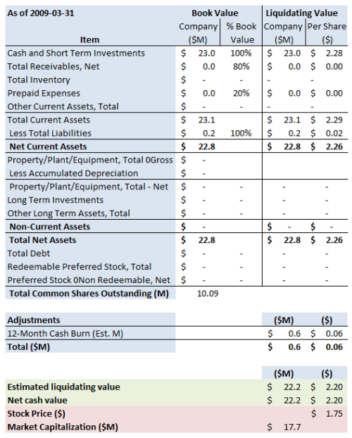 COSN Summary 2009 03 31