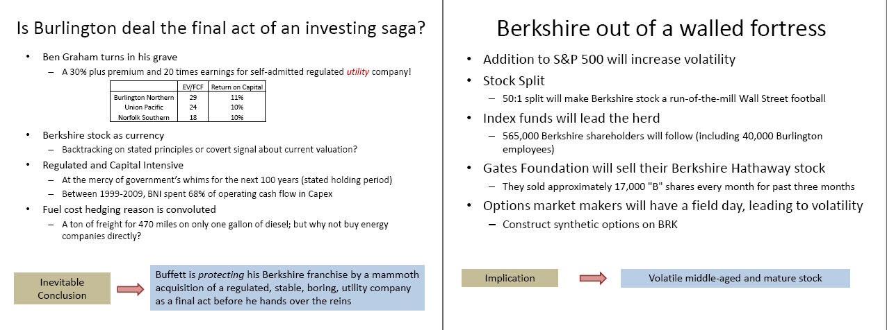 Guest post: The short case for Berkshire Hathaway Inc