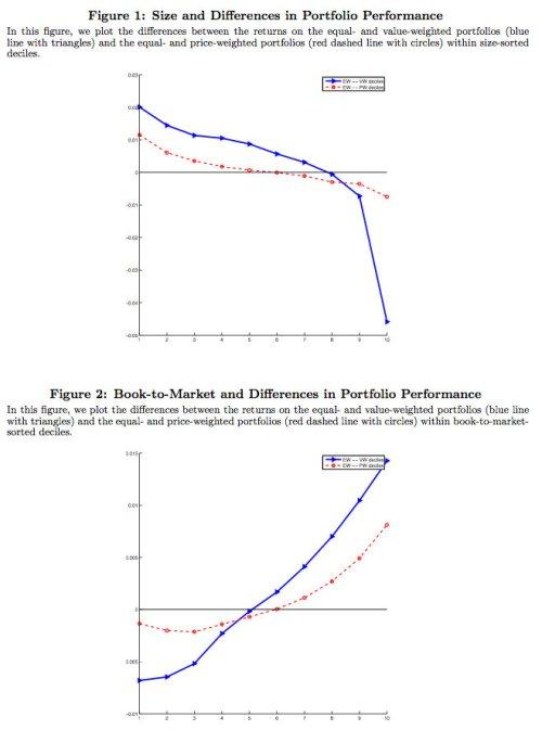 greenblatt-charts-ew-index.jpg?w=500&h=6