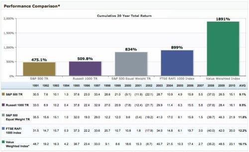 greenblatt-cumulative-chart.jpg?w=500&h=