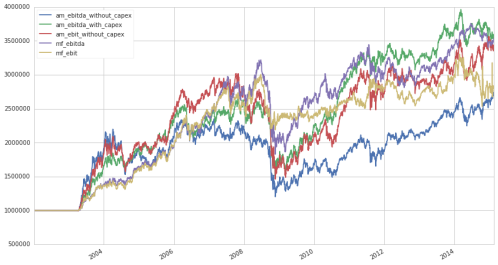 Quantopian Backtest